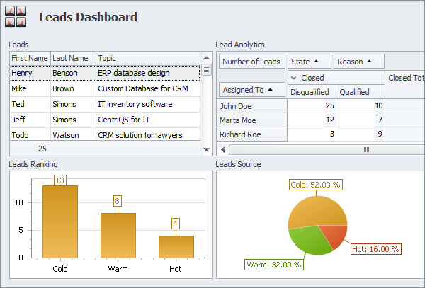 sales crm leads dashboard