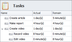 tracking task actual remaining duration